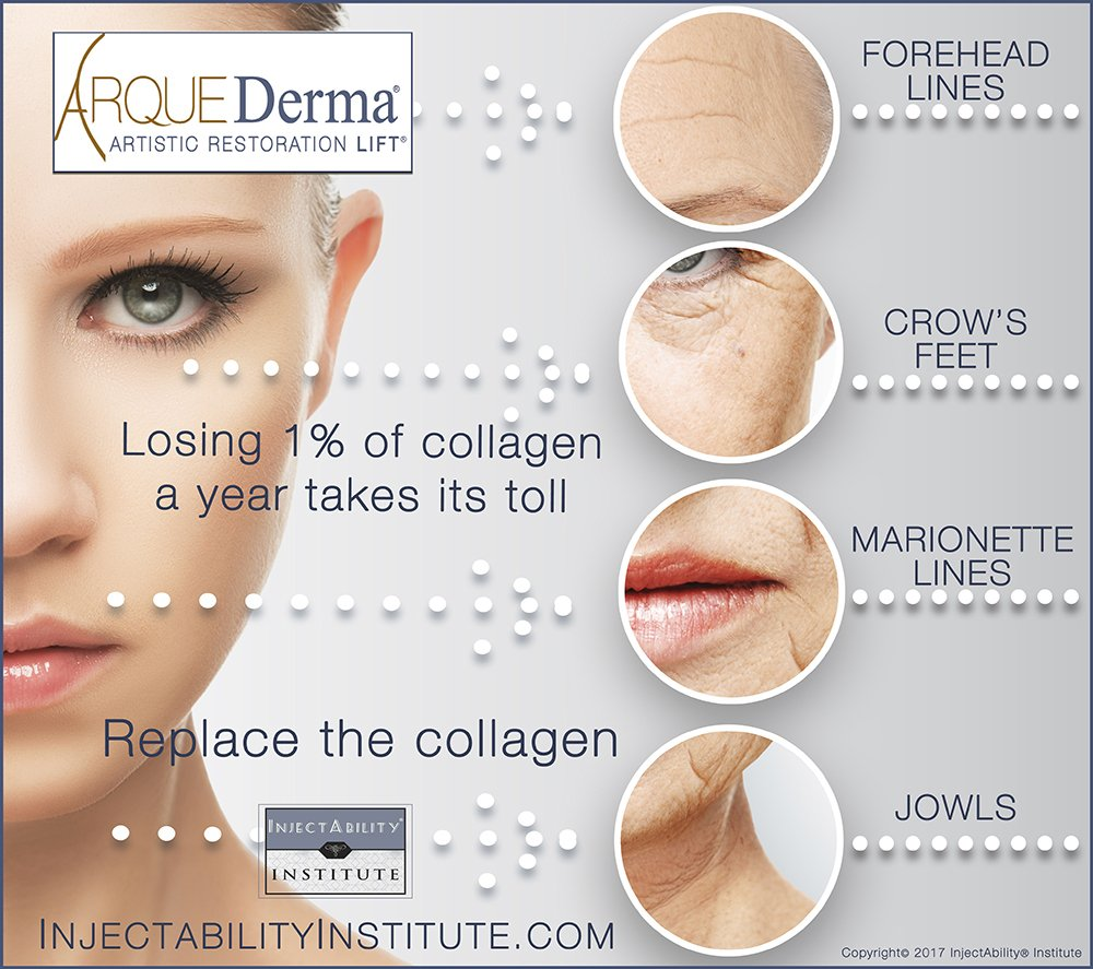 InjectAbility Institute Flyer for Arque Derma